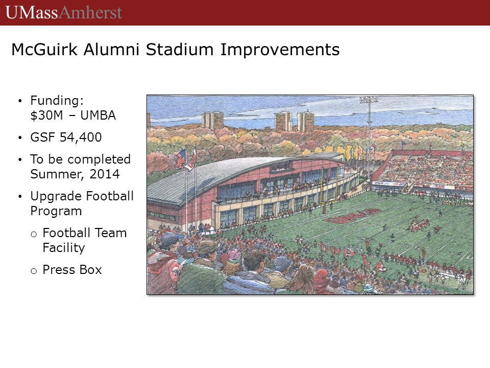Funding: $30M – UMBA GSF 54,400 To be completed Summer, 2014 Upgrade Football Program o Football Team Facility o Press Box UMassAmherst McGuirk Alumni Stadium Improvements