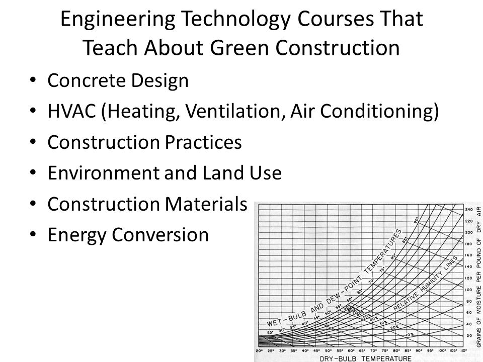 Engineering Technology Courses That Teach About Green Construction Concrete Design HVAC (Heating, Ventilation, Air Conditioning) Construction Practices Environment and Land Use Construction Materials Energy Conversion