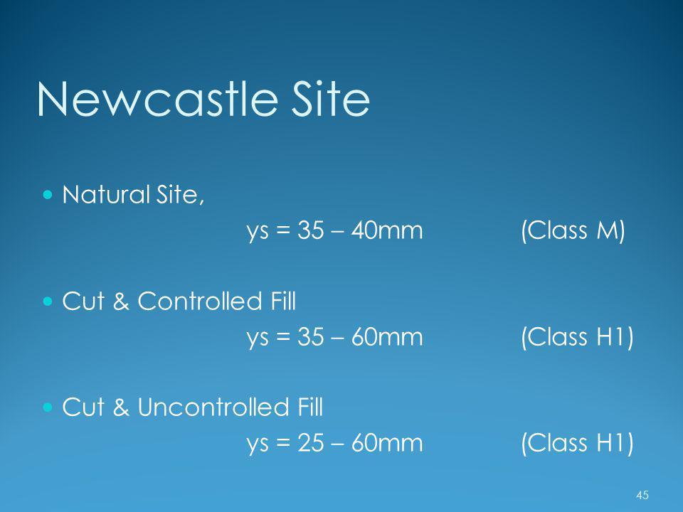 Newcastle Site Natural Site, ys = 35 – 40mm(Class M) Cut & Controlled Fill ys = 35 – 60mm(Class H1) Cut & Uncontrolled Fill ys = 25 – 60mm(Class H1) 4