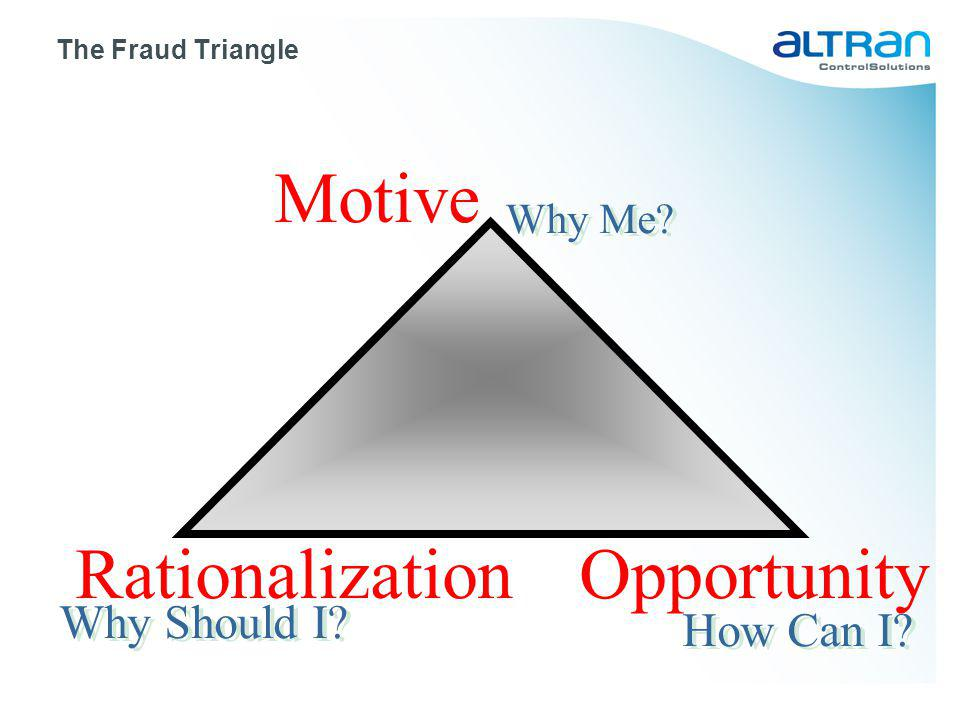 The Fraud Triangle Motive OpportunityRationalization How Can I? Why Should I? Why Me?