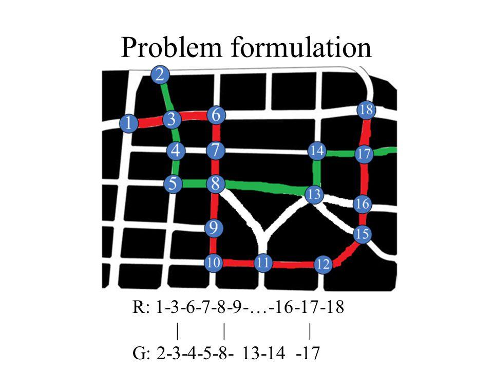 Problem formulation R: 1-3-6-7-8-9-…-16-17-18 | | | G: 2-3-4-5-8- 13-14 -17