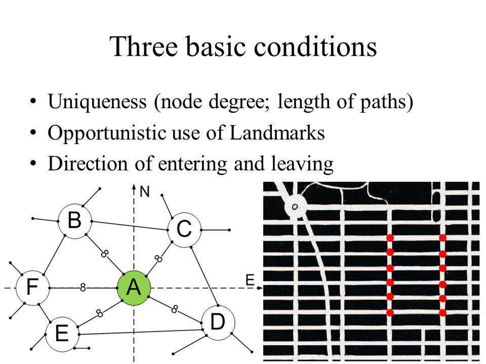 Three basic conditions Uniqueness (node degree; length of paths) Opportunistic use of Landmarks Direction of entering and leaving