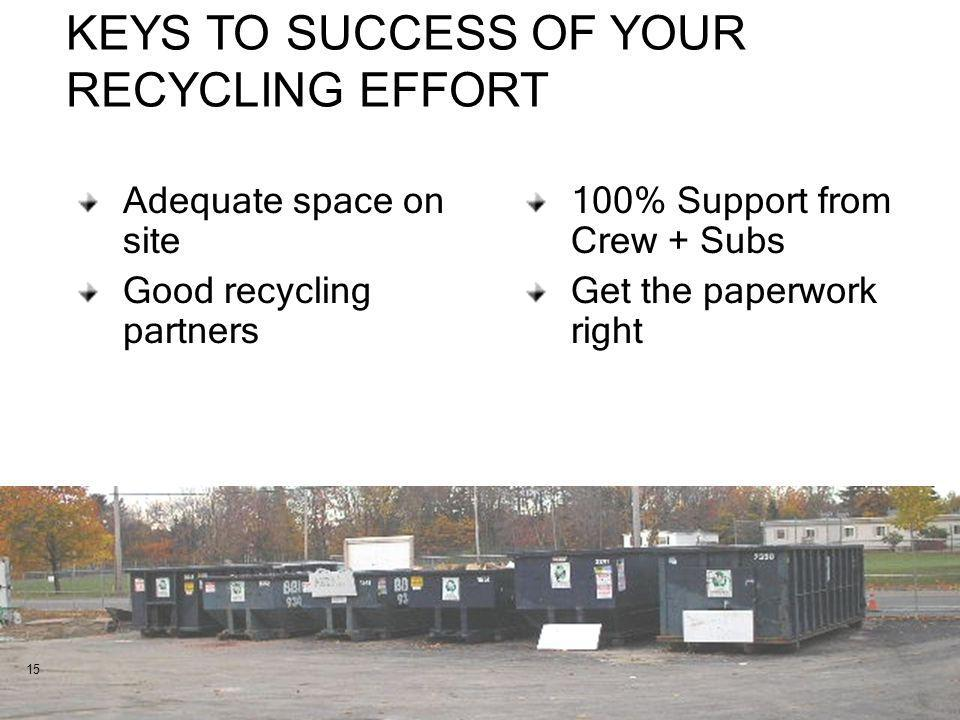 KEYS TO SUCCESS OF YOUR RECYCLING EFFORT 100% Support from Crew + Subs Get the paperwork right Adequate space on site Good recycling partners 15