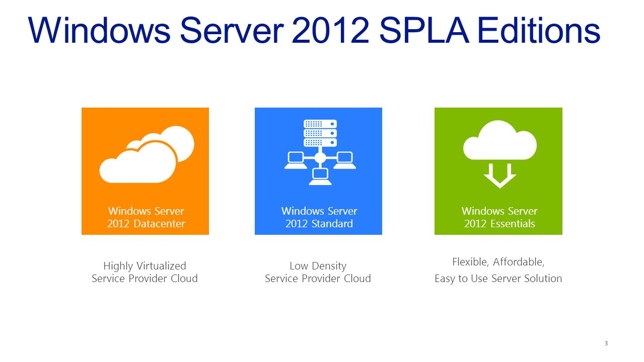 Flexible, Affordable, Easy to Use Server Solution Low Density Service Provider Cloud Highly Virtualized Service Provider Cloud Windows Server 2012 Ess