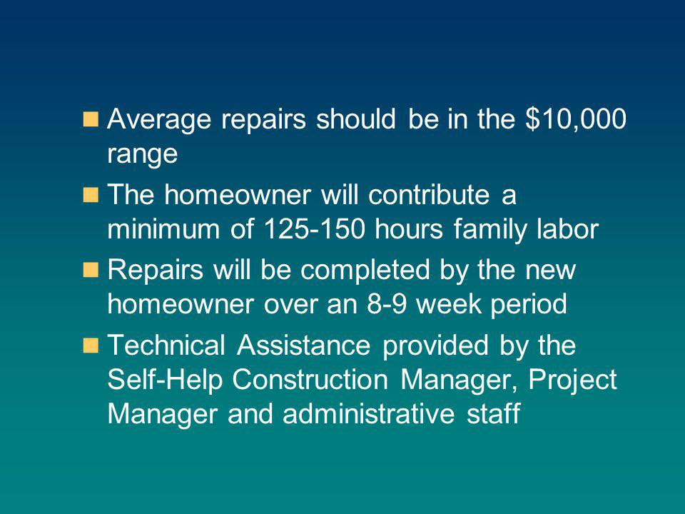 Average repairs should be in the $10,000 range The homeowner will contribute a minimum of 125-150 hours family labor Repairs will be completed by the new homeowner over an 8-9 week period Technical Assistance provided by the Self-Help Construction Manager, Project Manager and administrative staff