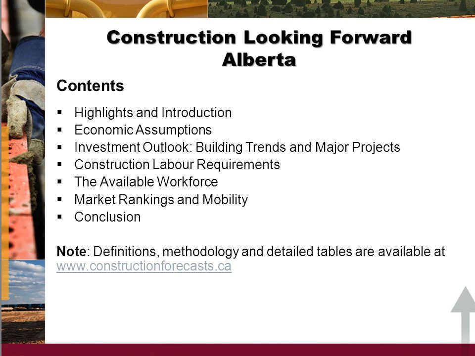 Building Construction ($2002 millions) ($2002 millions)