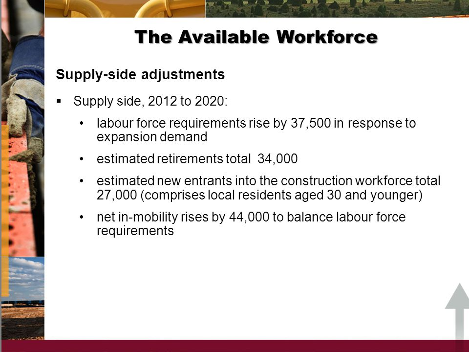 The Available Workforce Supply-side adjustments Supply side, 2012 to 2020: labour force requirements rise by 37,500 in response to expansion demand estimated retirements total 34,000 estimated new entrants into the construction workforce total 27,000 (comprises local residents aged 30 and younger) net in-mobility rises by 44,000 to balance labour force requirements
