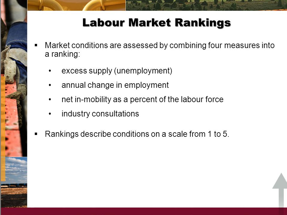 Market conditions are assessed by combining four measures into a ranking: excess supply (unemployment) annual change in employment net in-mobility as a percent of the labour force industry consultations Rankings describe conditions on a scale from 1 to 5.