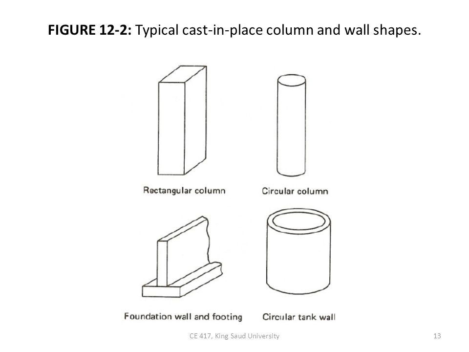 FIGURE 12-2: Typical cast-in-place column and wall shapes. 13CE 417, King Saud University