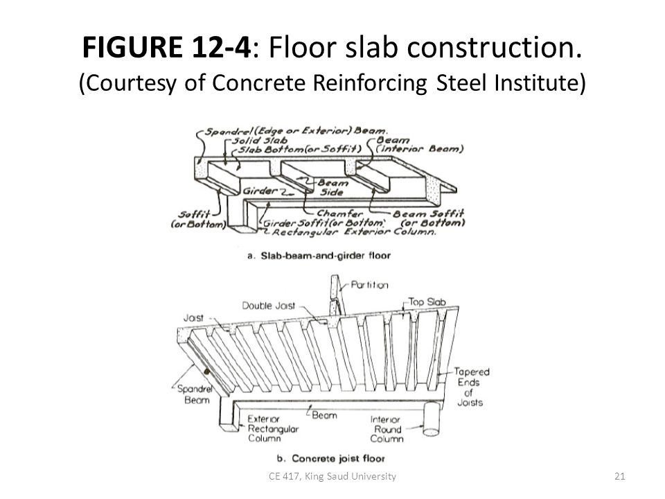 FIGURE 12-4: Floor slab construction. (Courtesy of Concrete Reinforcing Steel Institute) 21CE 417, King Saud University