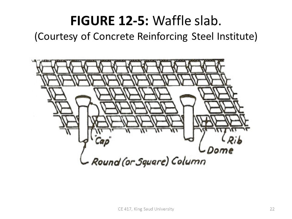 FIGURE 12-5: Waffle slab. (Courtesy of Concrete Reinforcing Steel Institute) 22CE 417, King Saud University