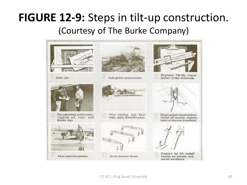 FIGURE 12-9: Steps in tilt-up construction. (Courtesy of The Burke Company) 43CE 417, King Saud University