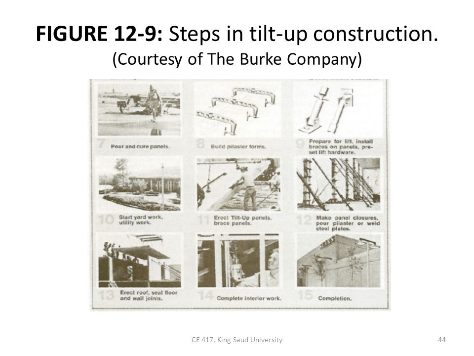 FIGURE 12-9: Steps in tilt-up construction. (Courtesy of The Burke Company) 44CE 417, King Saud University