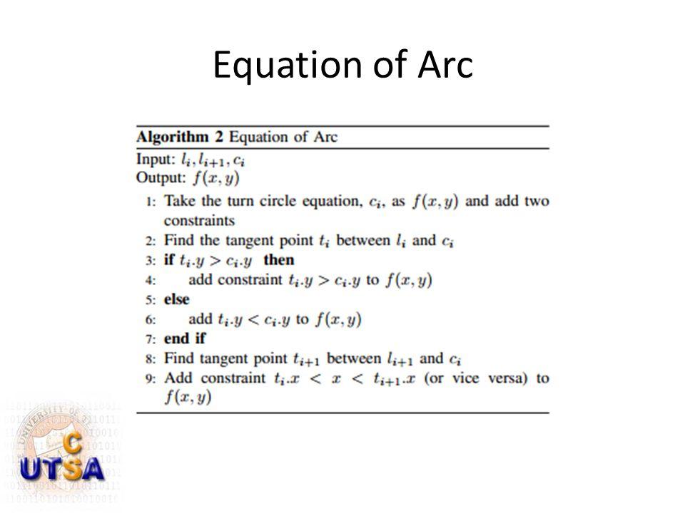 Equation of Arc