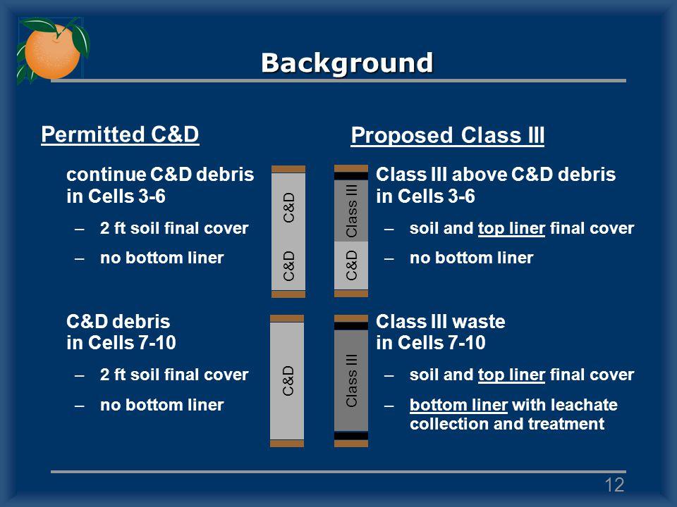 Permitted C&D continue C&D debris in Cells 3-6 –2 ft soil final cover –no bottom liner C&D debris in Cells 7-10 –2 ft soil final cover –no bottom line