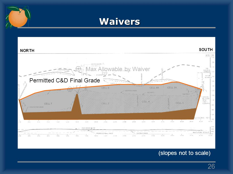 SOUTH NORTH (slopes not to scale) Waivers 26 Max Allowable by Waiver Permitted C&D Final Grade