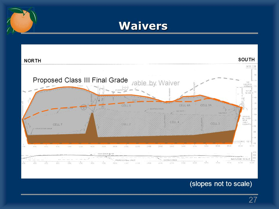 SOUTH NORTH (slopes not to scale) Waivers 27 Max Allowable by Waiver Proposed Class III Final Grade