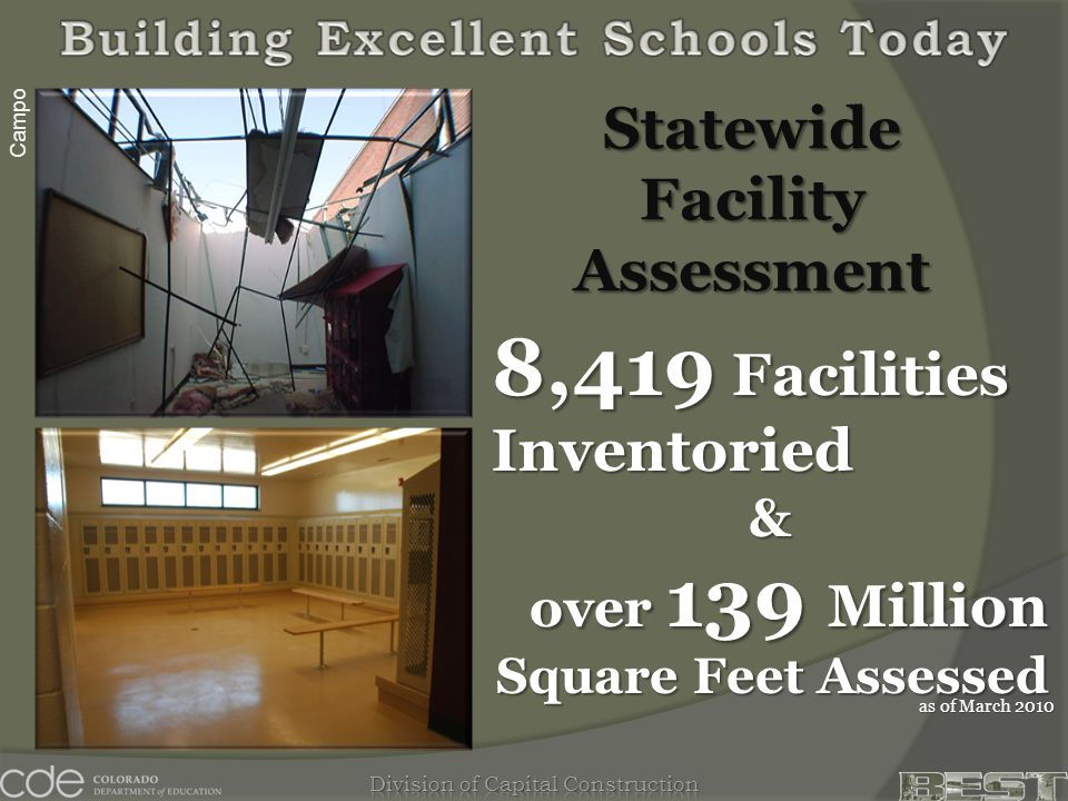 Campo Statewide Facility Assessment 8,419 Facilities Inventoried & over 139 Million Square Feet Assessed as of March 2010