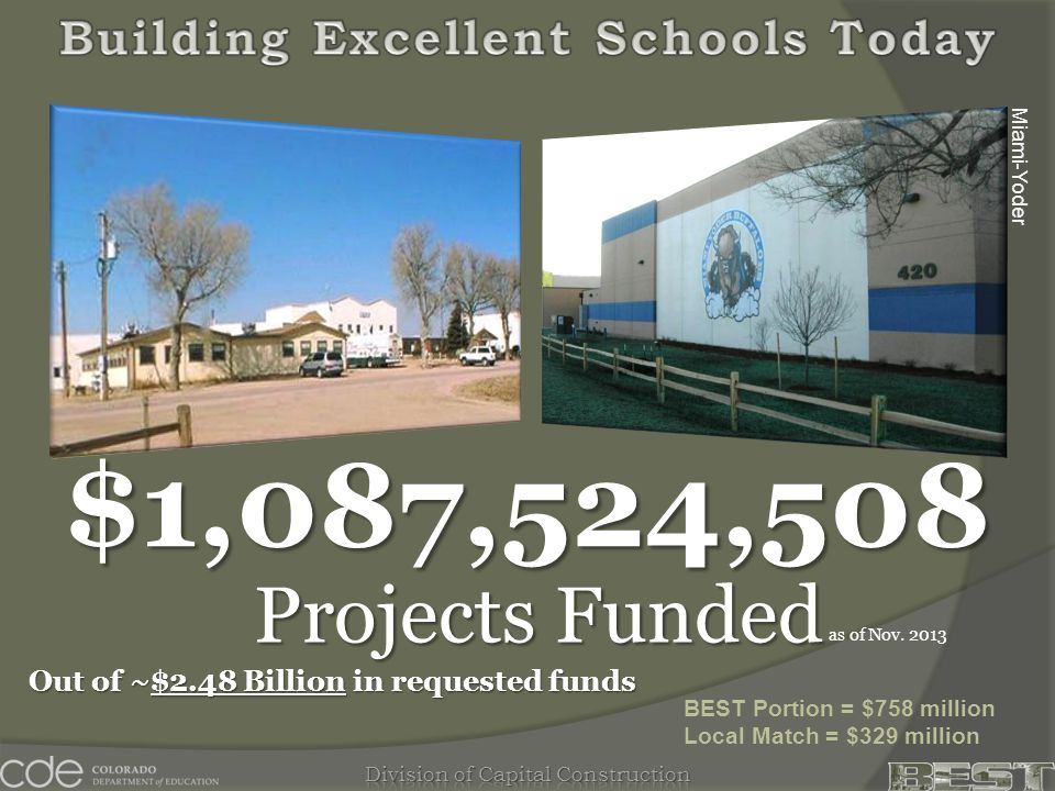 Miami-Yoder Projects Funded Projects Funded Out of ~$2.48 Billion in requested funds $1,087,524,508 as of Nov.