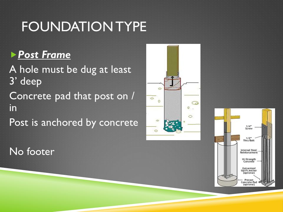 FOUNDATION TYPE Post Frame A hole must be dug at least 3 deep Concrete pad that post on / in Post is anchored by concrete No footer