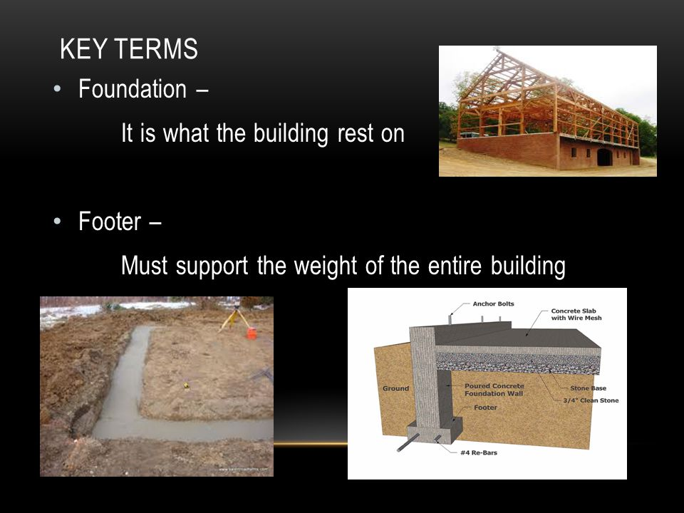 TYPES OF FOUNDATINS 1. Slab 2. Floating Slab 3. Craw Space 4. Footer Pads 5. Basements