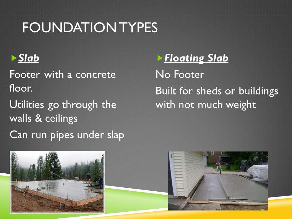 FOUNDATION TYPES Slab Footer with a concrete floor.