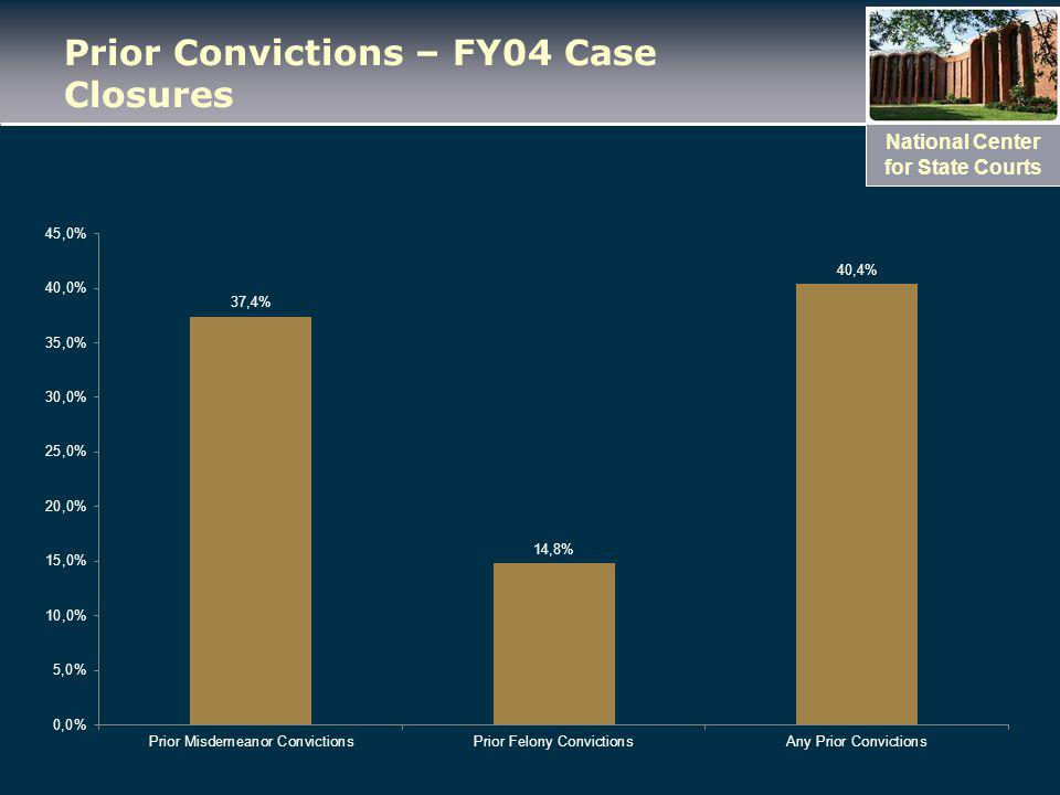 National Center for State Courts Prior Convictions – FY04 Case Closures