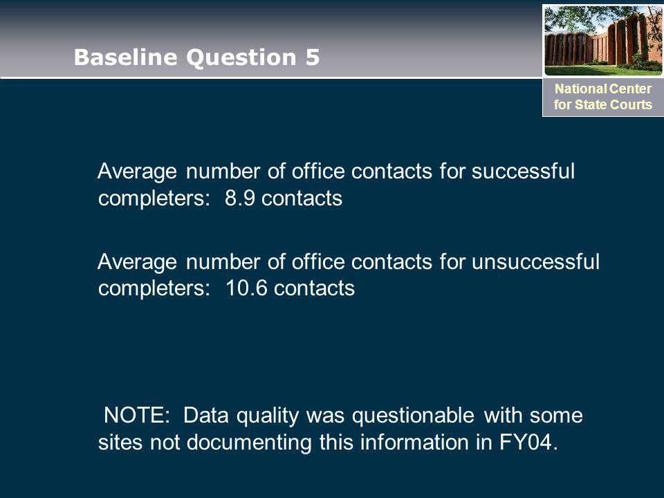 National Center for State Courts Baseline Question 5 Average number of office contacts for successful completers: 8.9 contacts Average number of office contacts for unsuccessful completers: 10.6 contacts NOTE: Data quality was questionable with some sites not documenting this information in FY04.