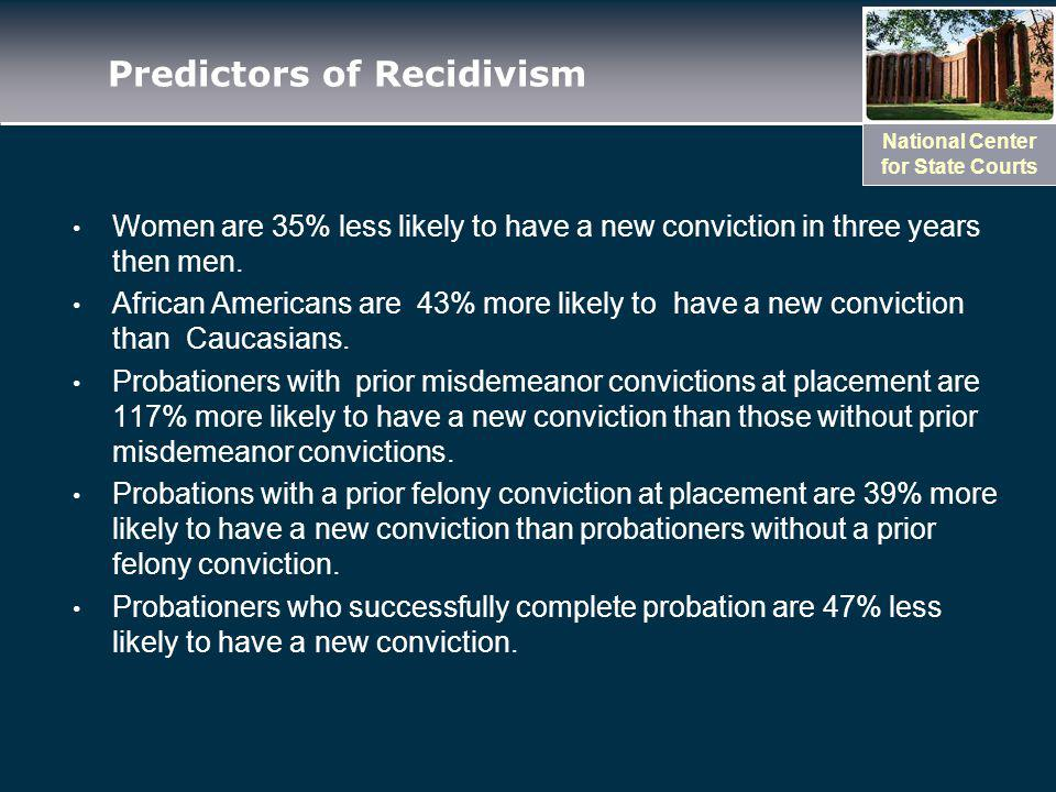 National Center for State Courts Predictors of Recidivism Women are 35% less likely to have a new conviction in three years then men.