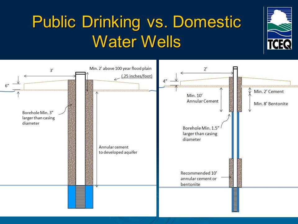 Public Drinking vs. Domestic Water Wells