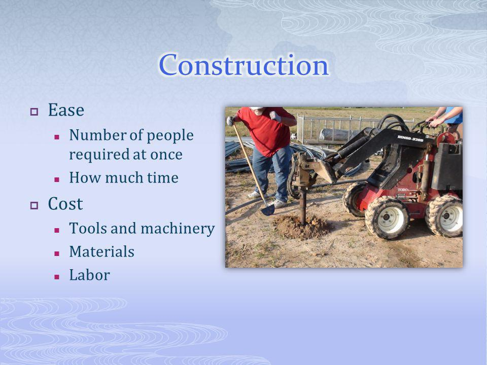 Ease Number of people required at once How much time Cost Tools and machinery Materials Labor