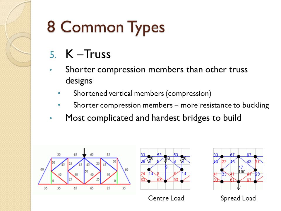5. K –Truss Shorter compression members than other truss designs Shortened vertical members (compression) Shorter compression members = more resistanc