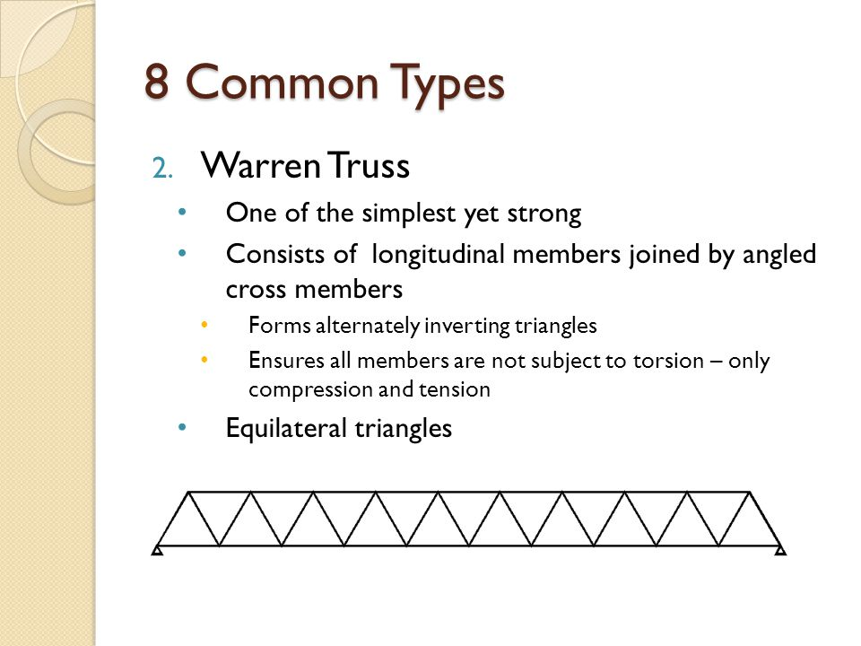 2. Warren Truss One of the simplest yet strong Consists of longitudinal members joined by angled cross members Forms alternately inverting triangles E