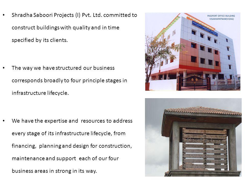 INSTITUTES DEPARTMENTNATURE OF WORK APIIC / HYDERABAD Construction of Govt.