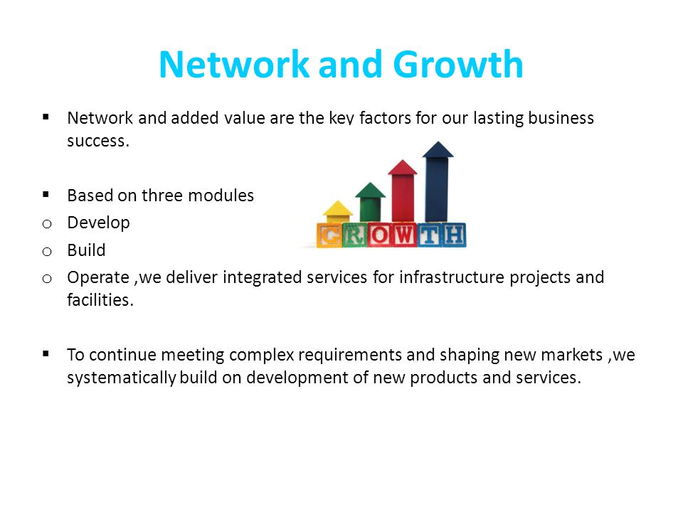 Network and Growth Network and added value are the key factors for our lasting business success. Based on three modules o Develop o Build o Operate,we