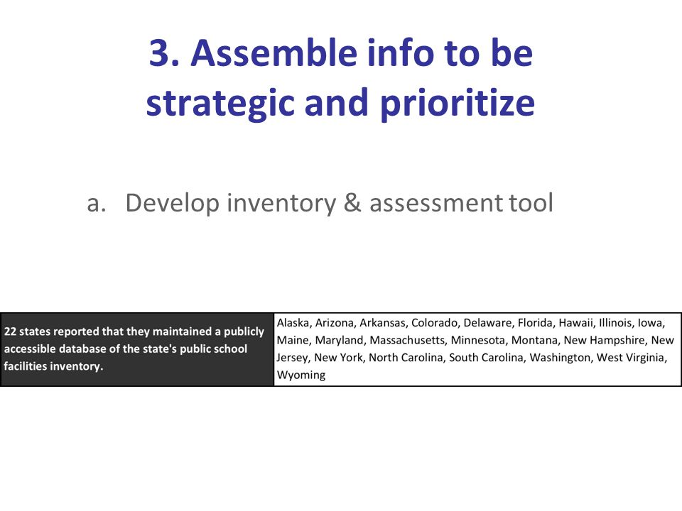 3. Assemble info to be strategic and prioritize a.Develop inventory & assessment tool