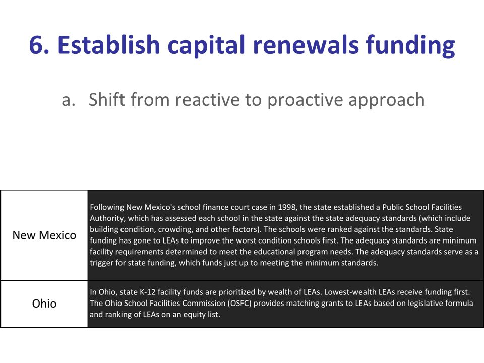 6. Establish capital renewals funding a.Shift from reactive to proactive approach