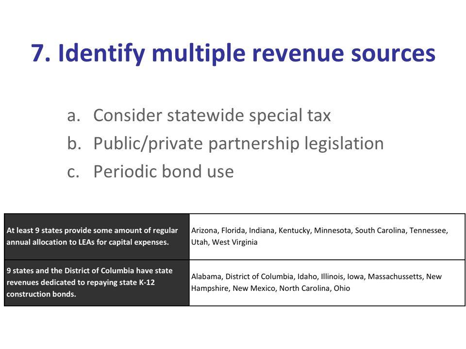 7. Identify multiple revenue sources a.Consider statewide special tax b.Public/private partnership legislation c.Periodic bond use