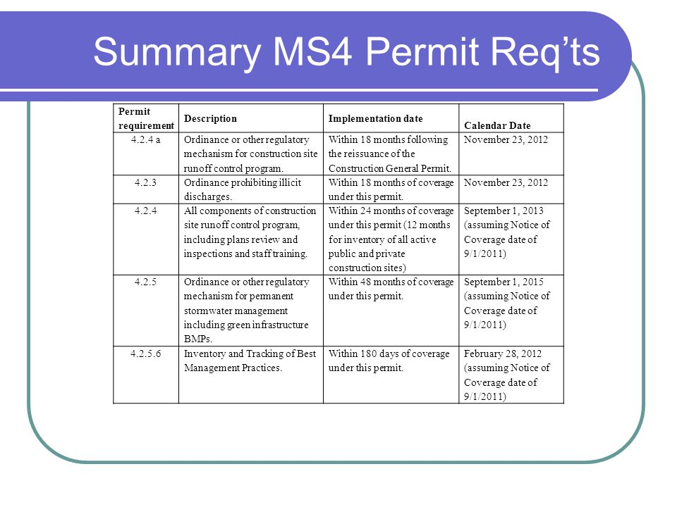 Permit requirement DescriptionImplementation date Calendar Date 4.2.4 a Ordinance or other regulatory mechanism for construction site runoff control program.