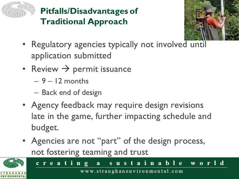 www.straughanenvironmental.com creating a sustainable world Regulatory agencies typically not involved until application submitted Review permit issuance –9 – 12 months –Back end of design Agency feedback may require design revisions late in the game, further impacting schedule and budget.