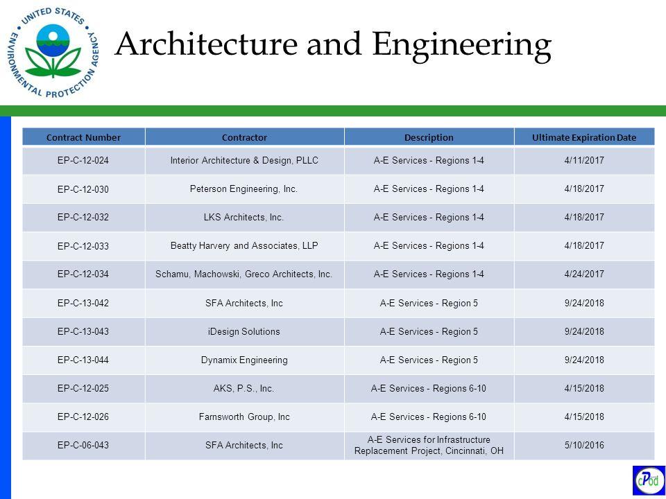 Architecture and Engineering Contract NumberContractorDescriptionUltimate Expiration Date EP-C-12-024Interior Architecture & Design, PLLCA-E Services