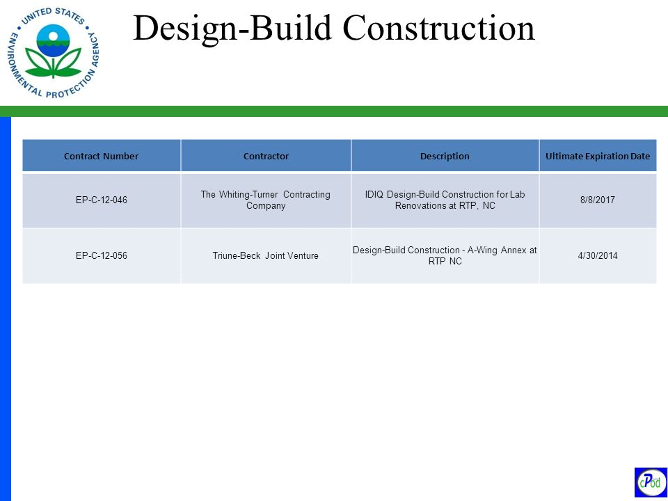 Design-Build Construction Contract NumberContractorDescriptionUltimate Expiration Date EP-C-12-046 The Whiting-Turner Contracting Company IDIQ Design-