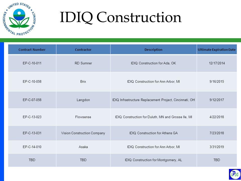 IDIQ Construction Contract NumberContractorDescriptionUltimate Expiration Date EP-C-10-011RD SumnerIDIQ Construction for Ada, OK12/17/2014 EP-C-10-058