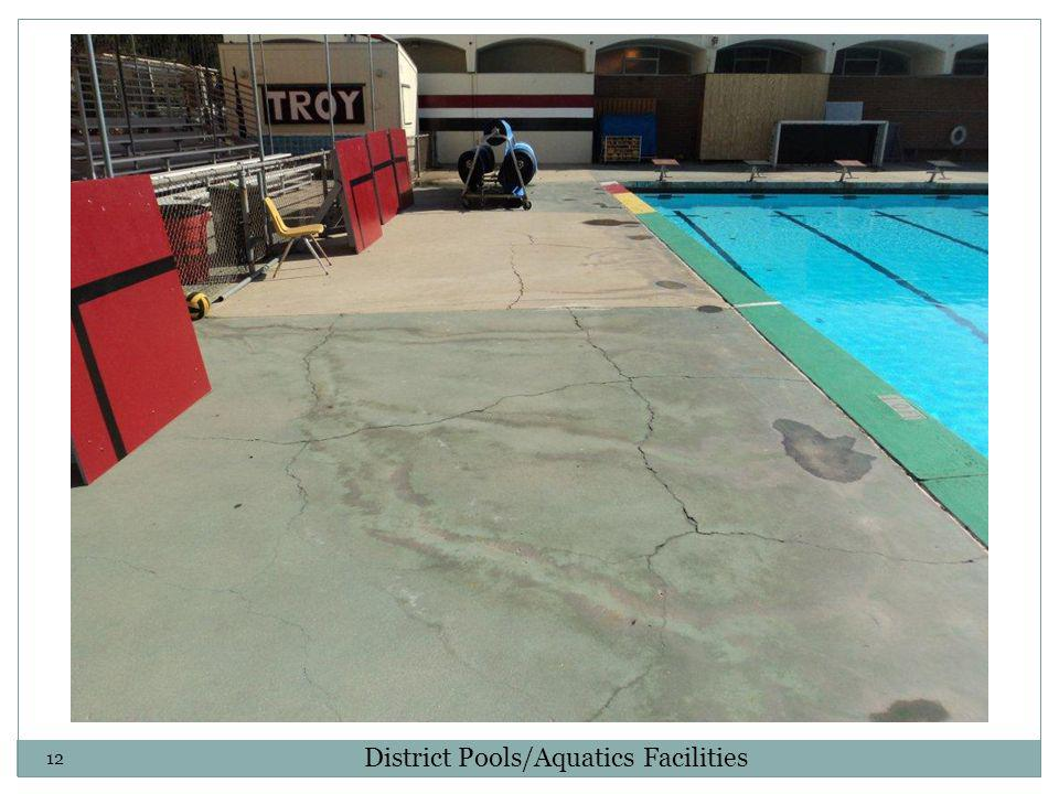 District Pools/Aquatics Facilities 12