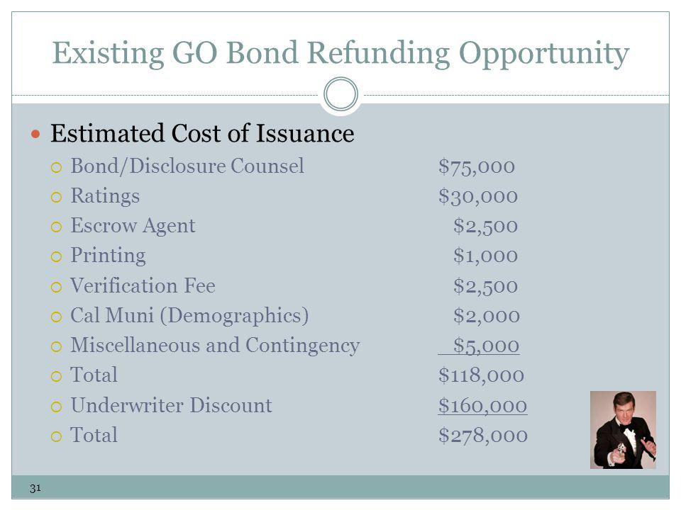 Existing GO Bond Refunding Opportunity Estimated Cost of Issuance Bond/Disclosure Counsel$75,000 Ratings$30,000 Escrow Agent $2,500 Printing $1,000 Ve