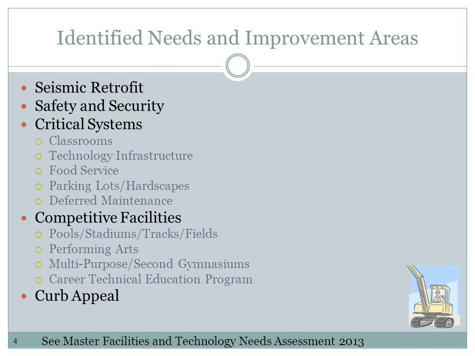 Identified Needs and Improvement Areas Seismic Retrofit Safety and Security Critical Systems Classrooms Technology Infrastructure Food Service Parking