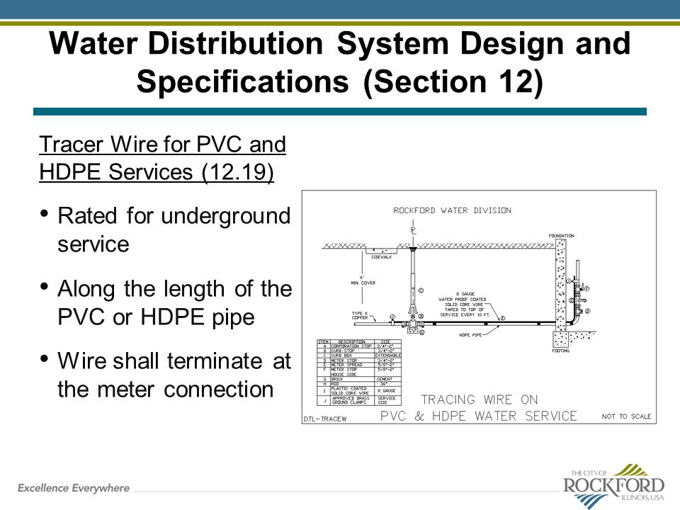 Water Distribution System Design and Specifications (Section 12) Tracer Wire for PVC and HDPE Services (12.19) Rated for underground service Along the