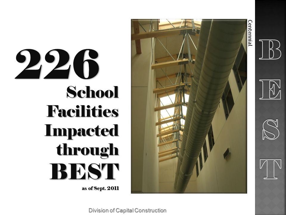 Centennial School Facilities Impacted through BEST as of Sept.