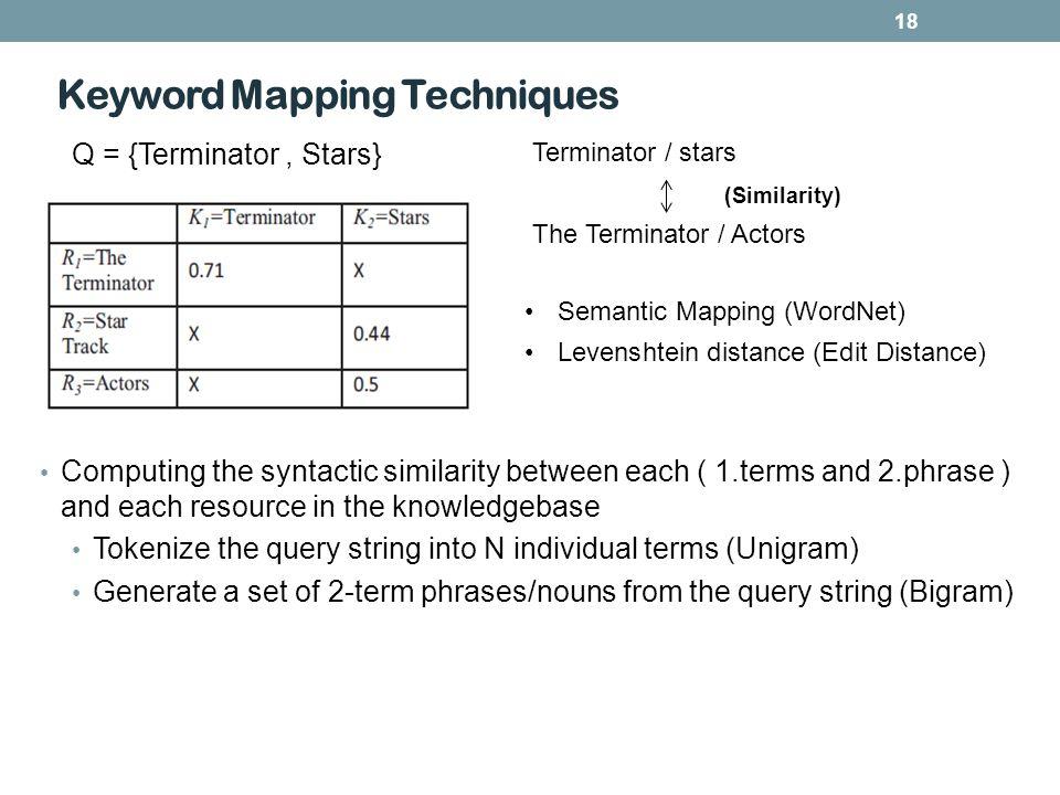 Terminator / stars The Terminator / Actors (Similarity) Semantic Mapping (WordNet) Levenshtein distance (Edit Distance) Q = {Terminator, Stars} 18 Com