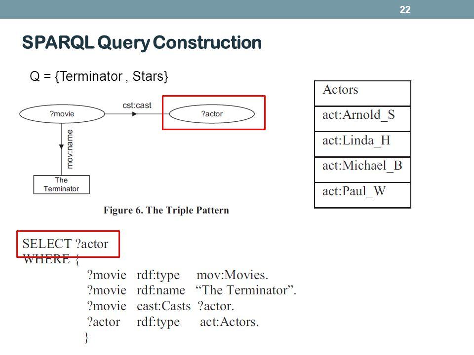 22 SPARQL Query Construction Q = {Terminator, Stars}